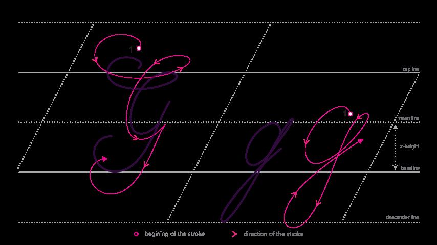 Cursive Gs - Handwriting - Reddit